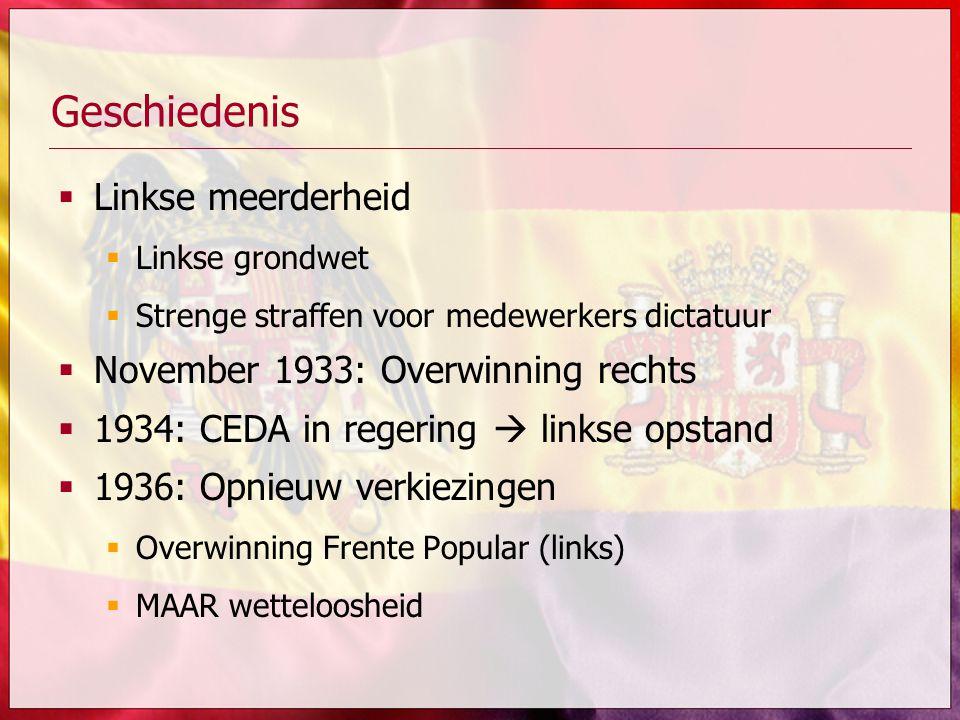 Geschiedenis Linkse meerderheid November 1933: Overwinning rechts