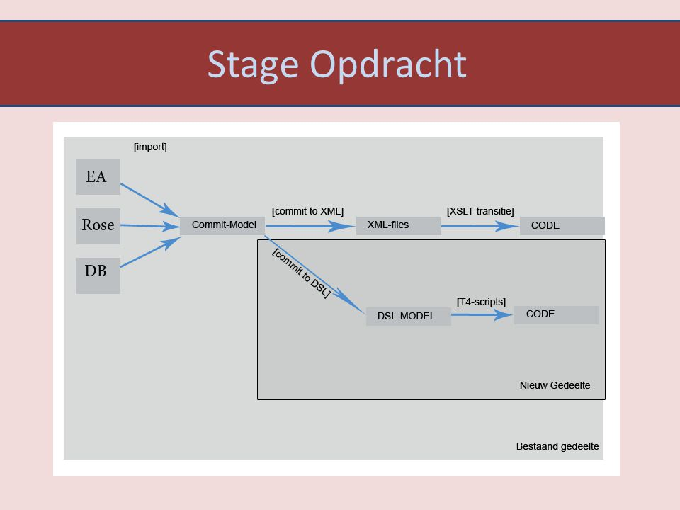 Stage Opdracht
