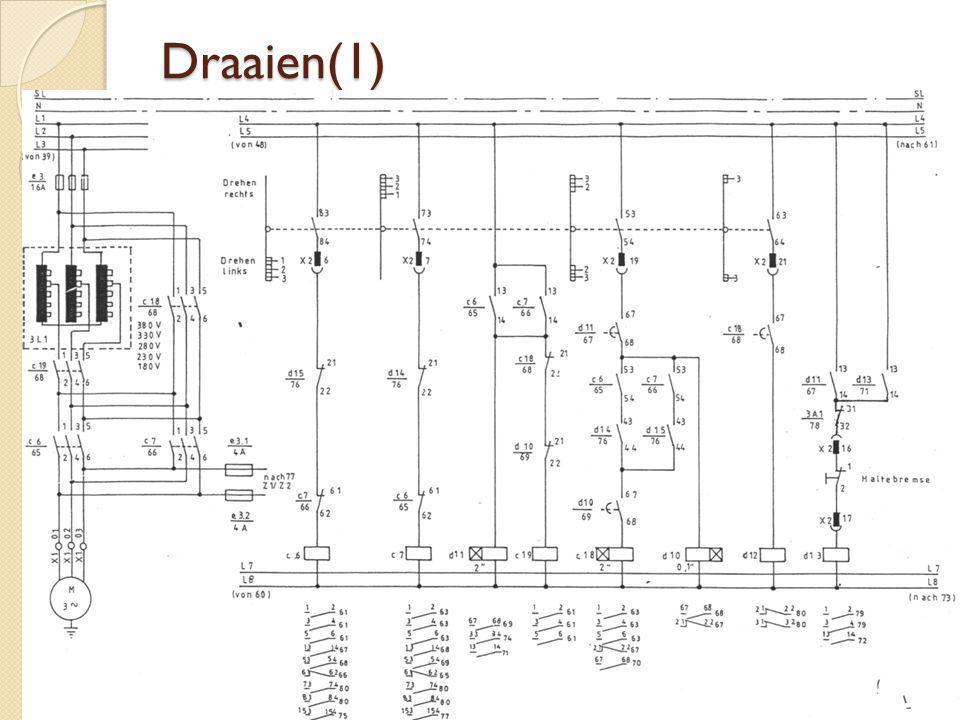 Draaien(1)