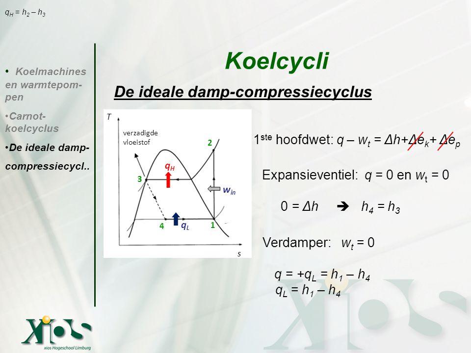Koelcycli 1ste hoofdwet: q – wt = Δh+Δek+ Δep