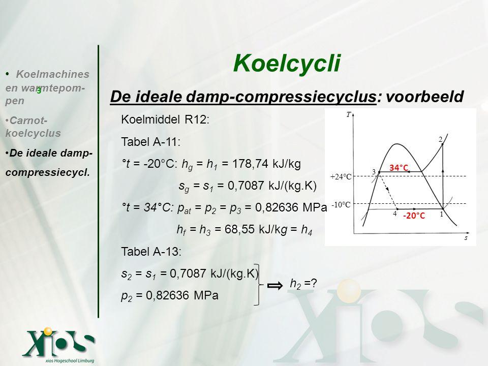 Koelcycli De ideale damp-compressiecyclus: voorbeeld