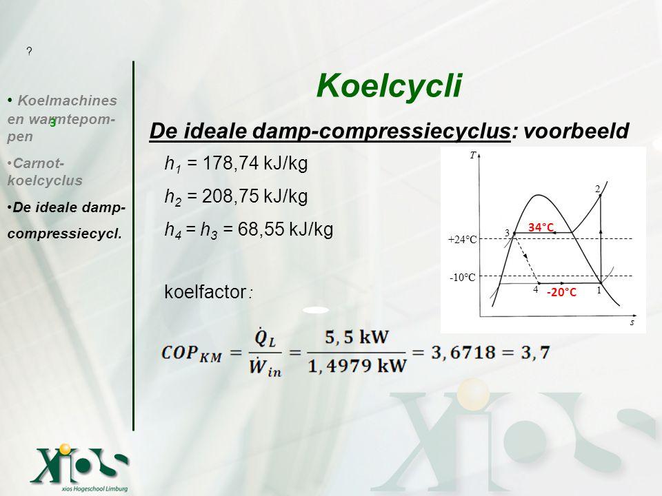 Koelcycli De ideale damp-compressiecyclus: voorbeeld h1 = 178,74 kJ/kg