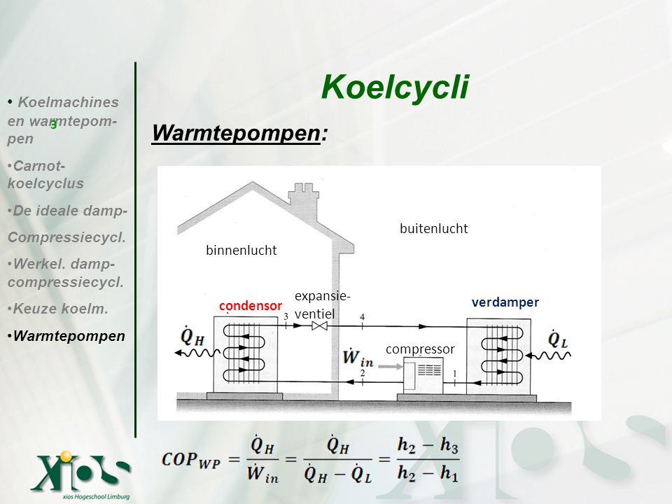 Koelcycli Warmtepompen: Koelmachines en warmtepom- pen
