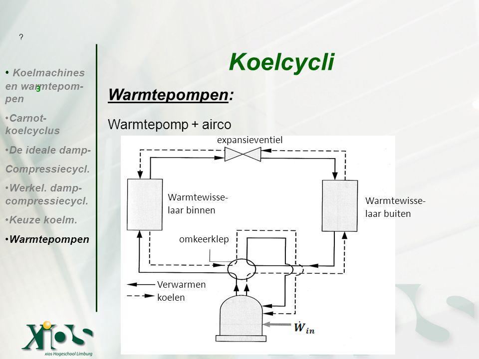 Koelcycli Warmtepompen: Warmtepomp + airco