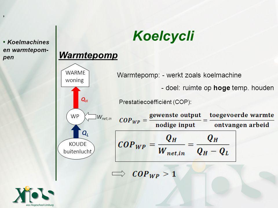 Koelcycli Warmtepomp Koelmachines en warmtepom- pen