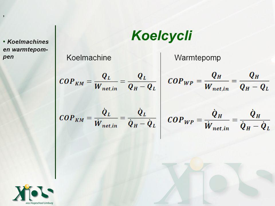 , Koelcycli Koelmachines en warmtepom- pen Koelmachine Warmtepomp