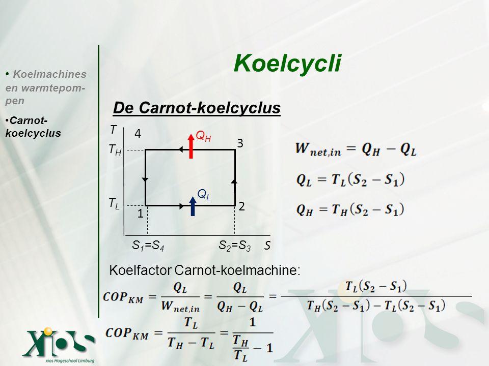 Koelcycli De Carnot-koelcyclus T 4 3 Koelfactor Carnot-koelmachine: 2
