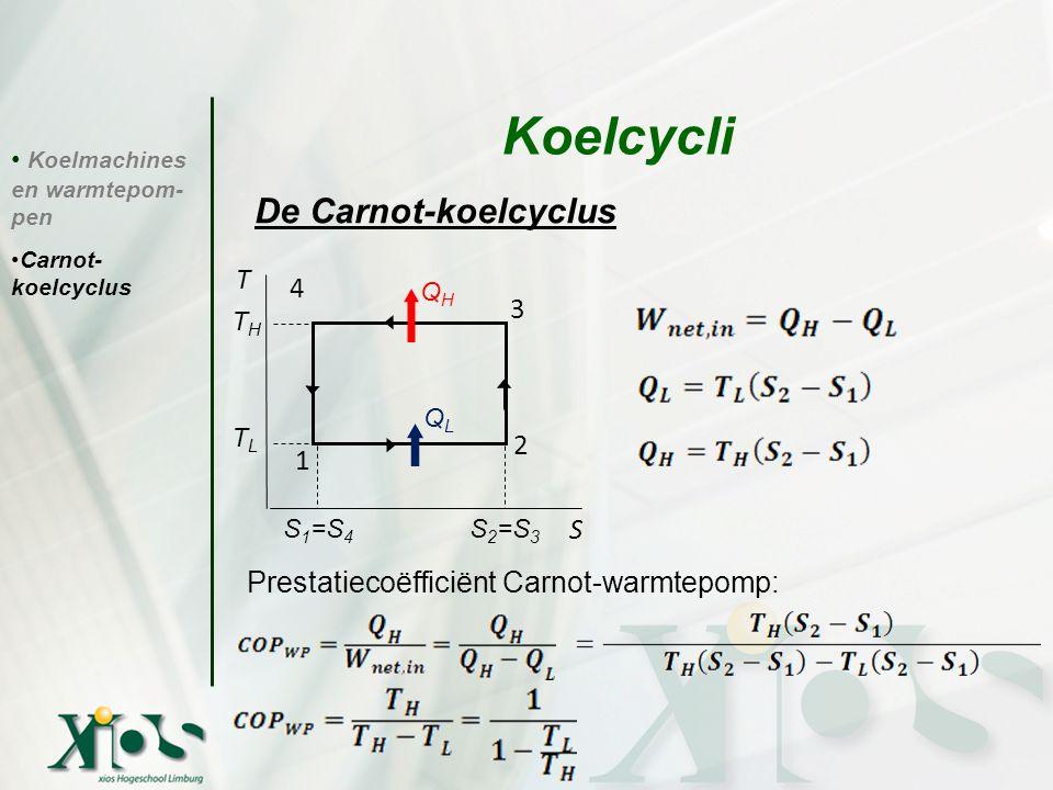 Koelcycli De Carnot-koelcyclus T 4 3