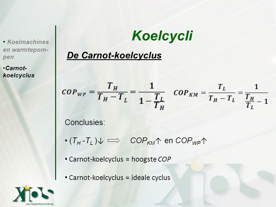 Koelcycli De Carnot-koelcyclus Conclusies: (TH -TL )↓ COPKM↑ en COPWP↑