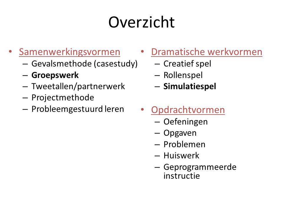 Overzicht Samenwerkingsvormen Dramatische werkvormen Opdrachtvormen