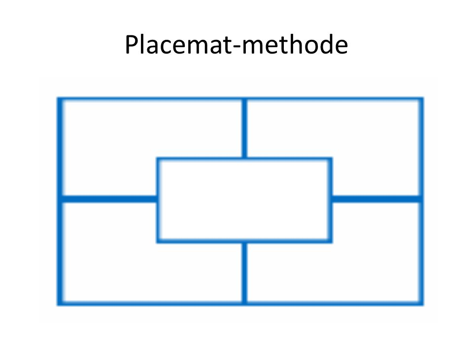 Placemat-methode