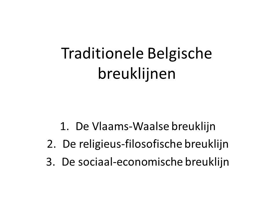 Traditionele Belgische breuklijnen