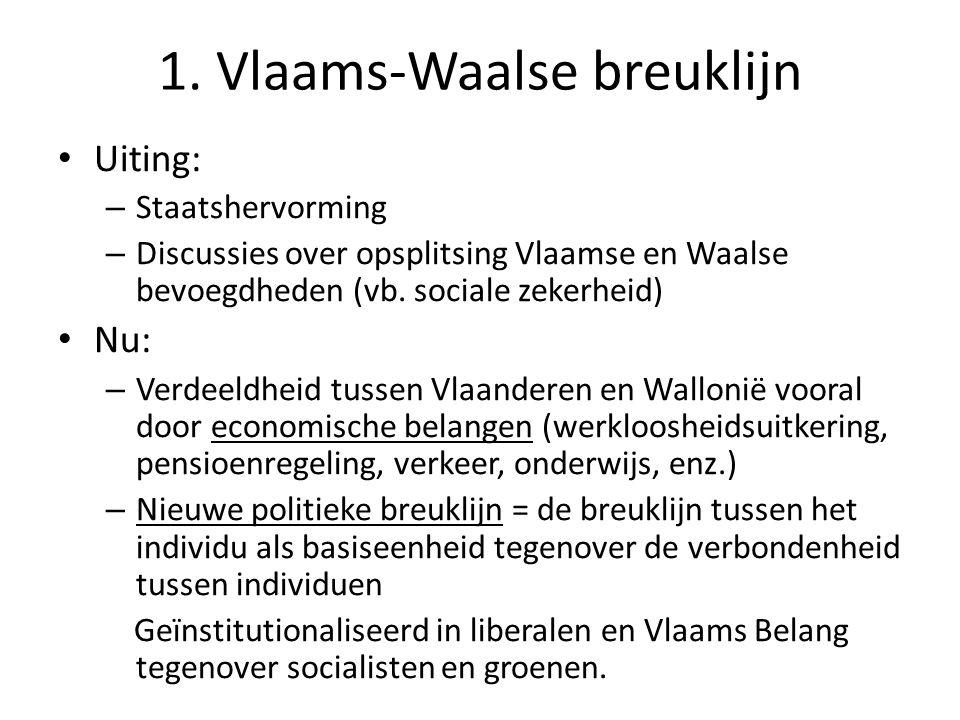 1. Vlaams-Waalse breuklijn