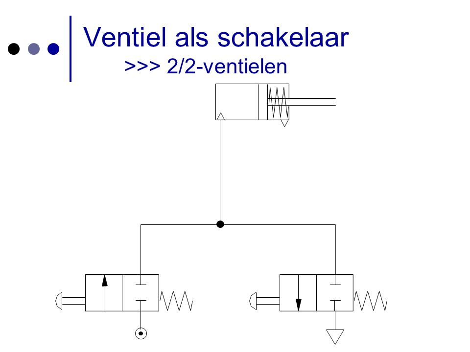 Ventiel als schakelaar >>> 2/2-ventielen