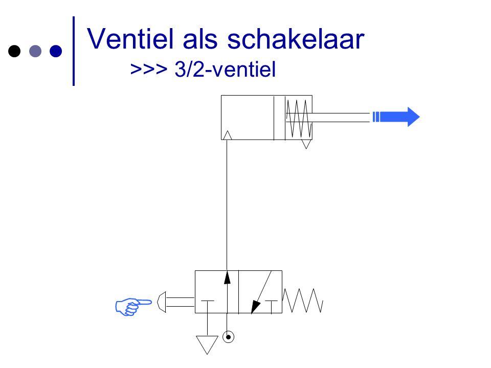 Ventiel als schakelaar >>> 3/2-ventiel
