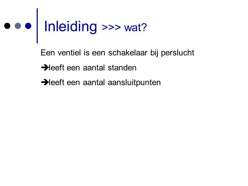 Inleiding >>> wat
