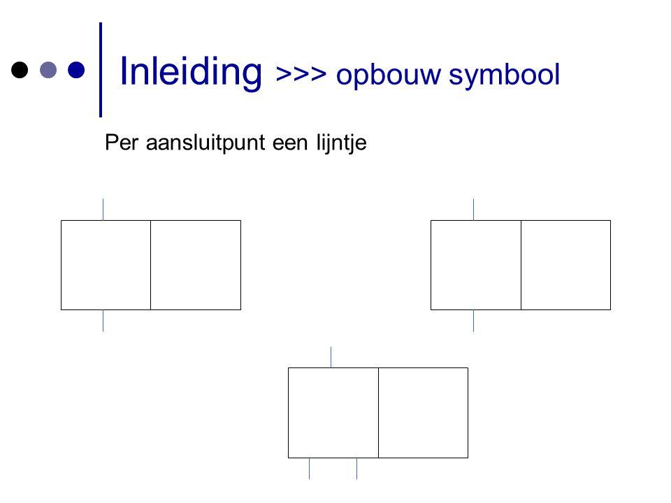 Inleiding >>> opbouw symbool