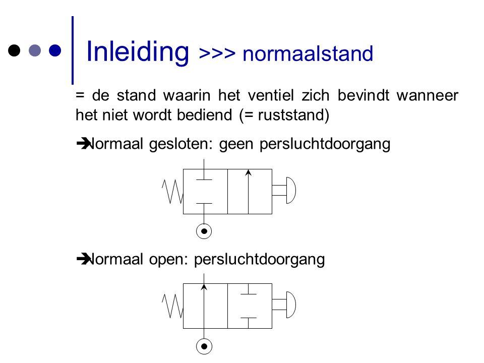 Inleiding >>> normaalstand