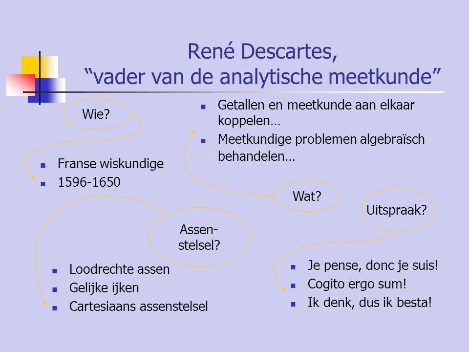 René Descartes, vader van de analytische meetkunde