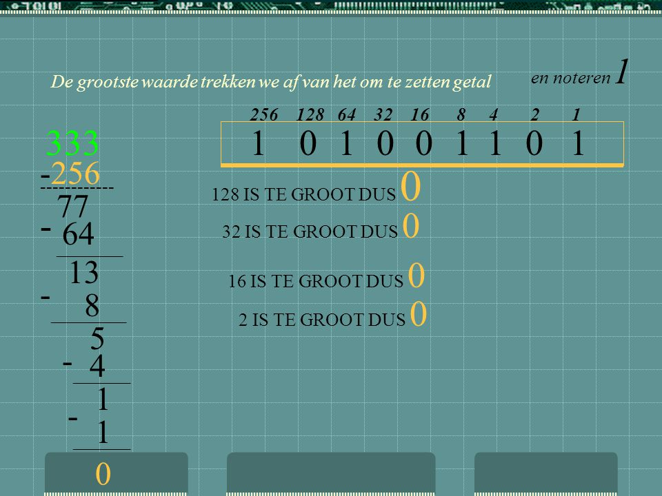 en noteren 1 De grootste waarde trekken we af van het om te zetten getal. 256 128 64 32 16 8 4 2 1.