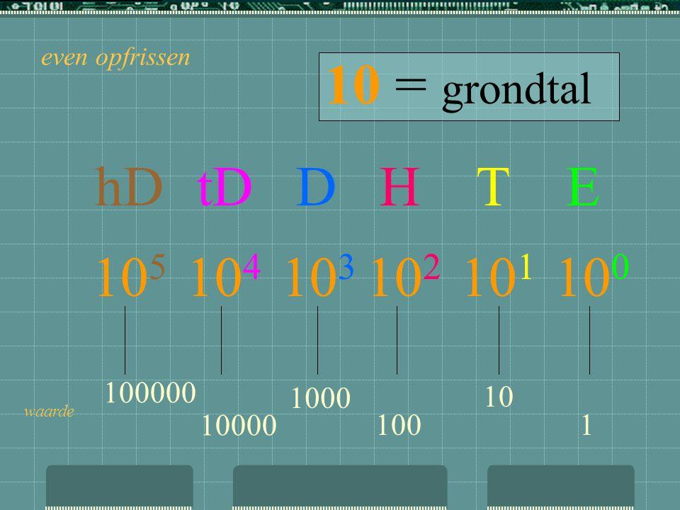 even opfrissen 10 = grondtal. hD tD D H T E. 105 104 103 102 101 100. 100000. 1000.