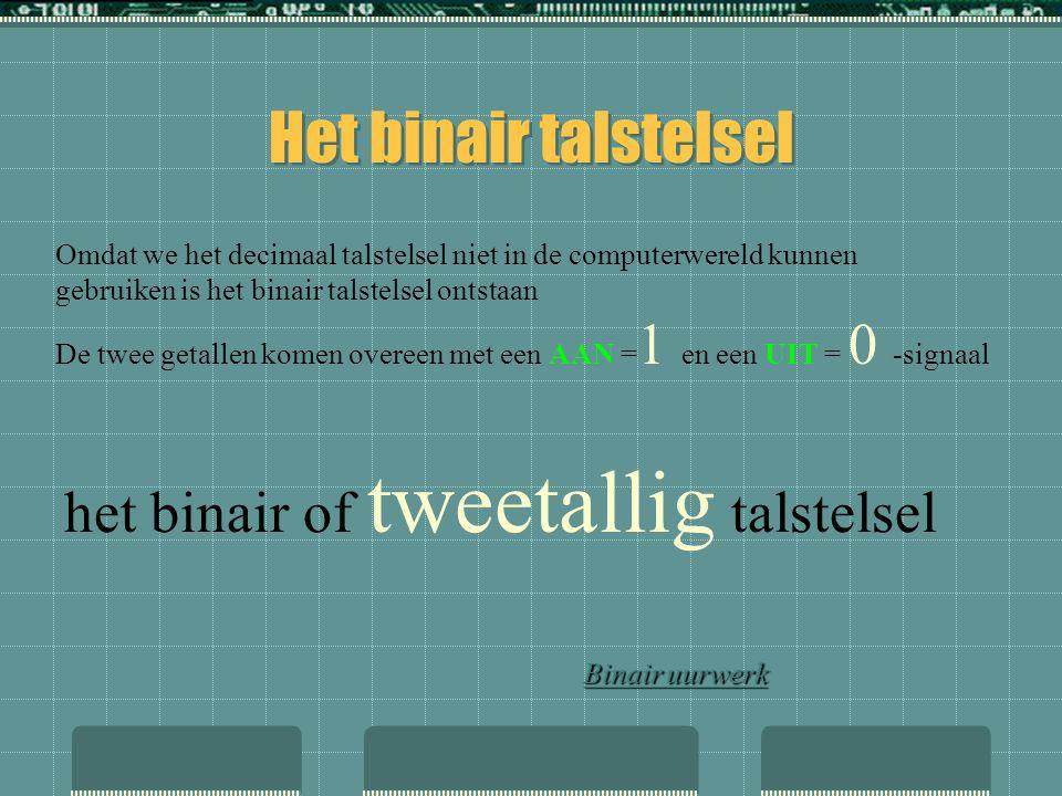 Het binair talstelsel het binair of tweetallig talstelsel
