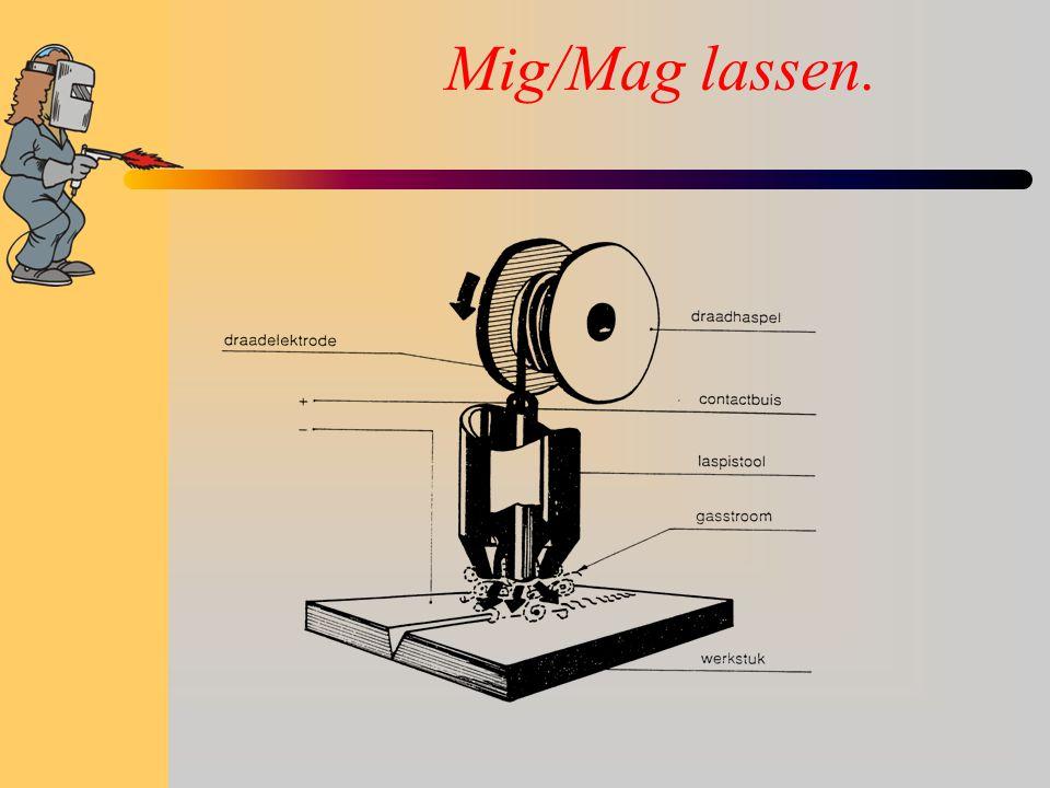 Mig/Mag lassen.