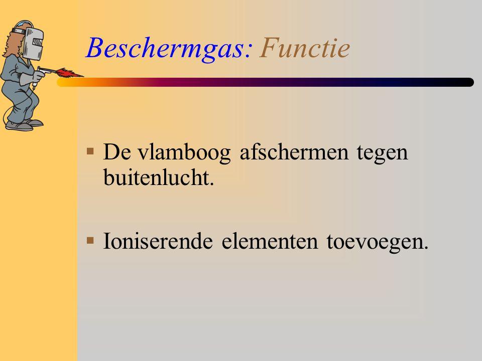 Beschermgas: Functie De vlamboog afschermen tegen buitenlucht.