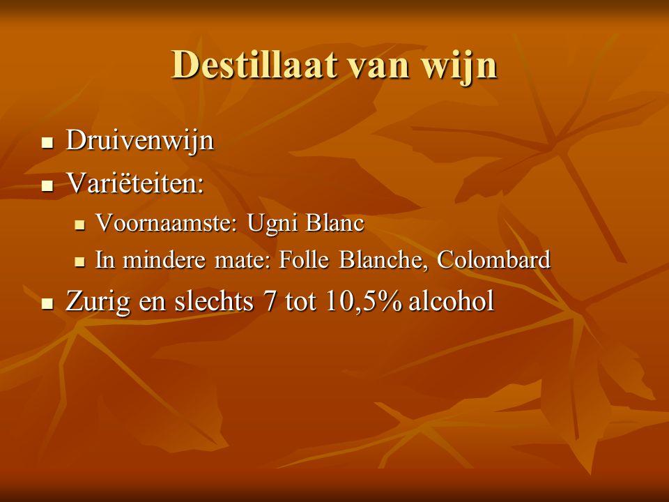 Destillaat van wijn Druivenwijn Variëteiten: