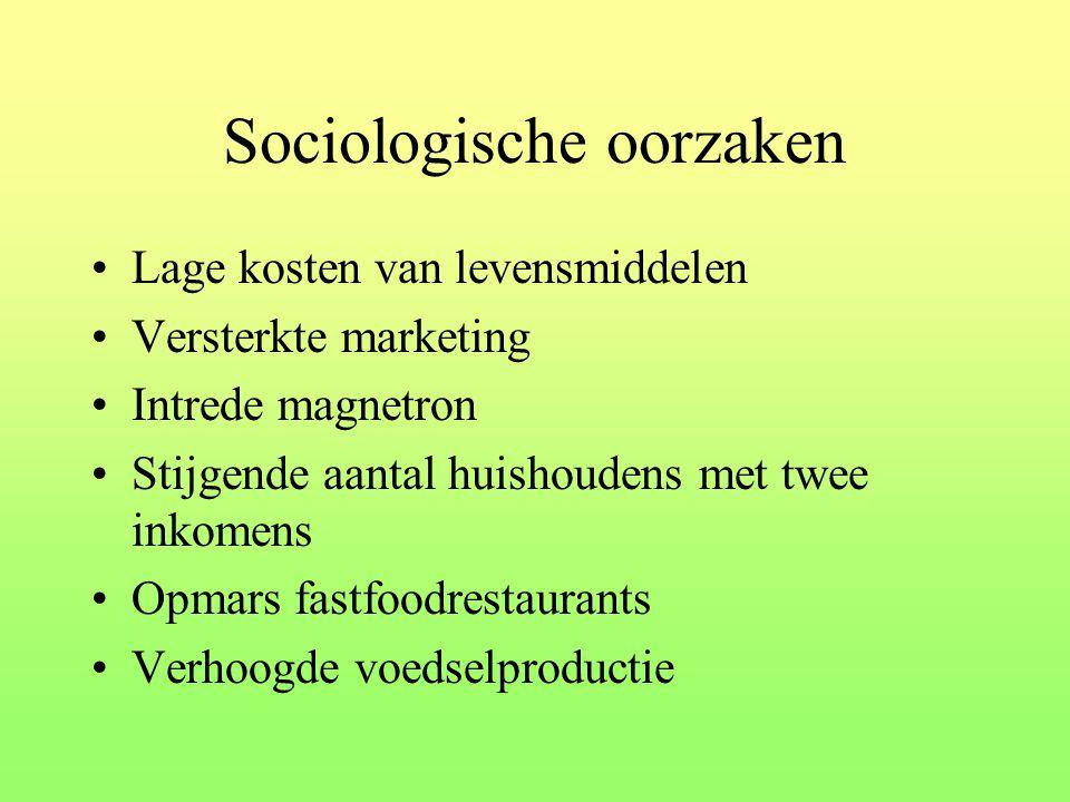 Sociologische oorzaken