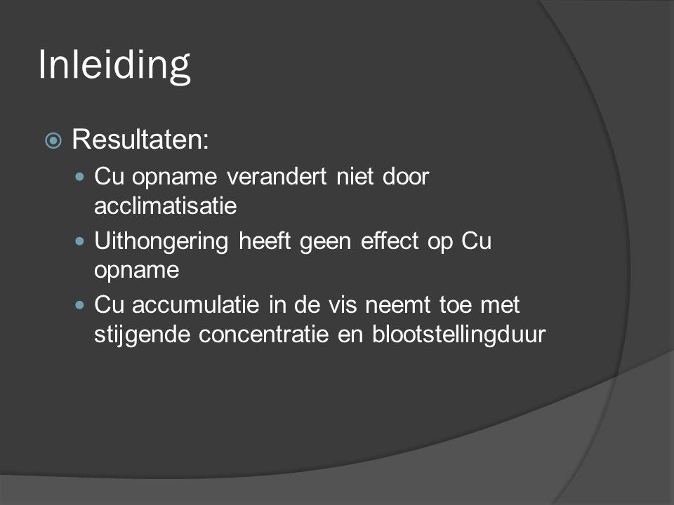 Inleiding Resultaten: Cu opname verandert niet door acclimatisatie
