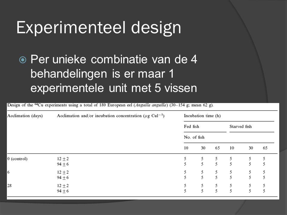 Experimenteel design Per unieke combinatie van de 4 behandelingen is er maar 1 experimentele unit met 5 vissen.