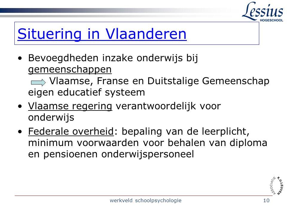 Situering in Vlaanderen