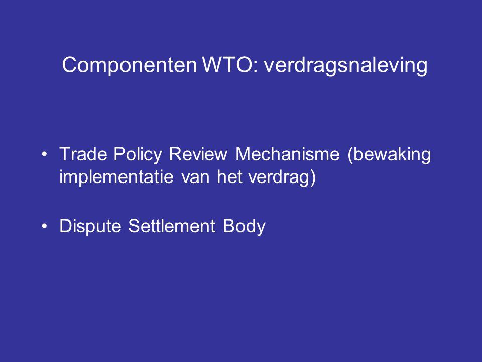 Componenten WTO: verdragsnaleving