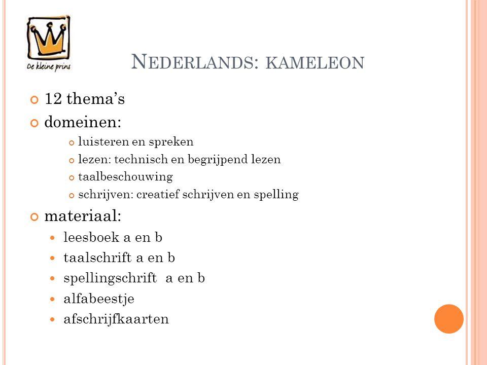 Nederlands: kameleon 12 thema's domeinen: materiaal: leesboek a en b