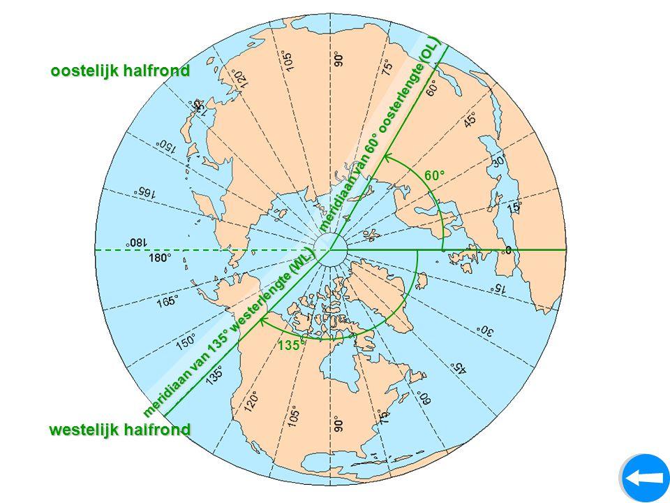 oostelijk halfrond westelijk halfrond
