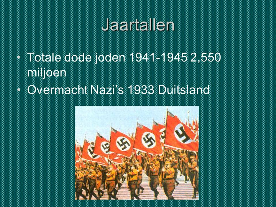 Jaartallen Totale dode joden 1941-1945 2,550 miljoen