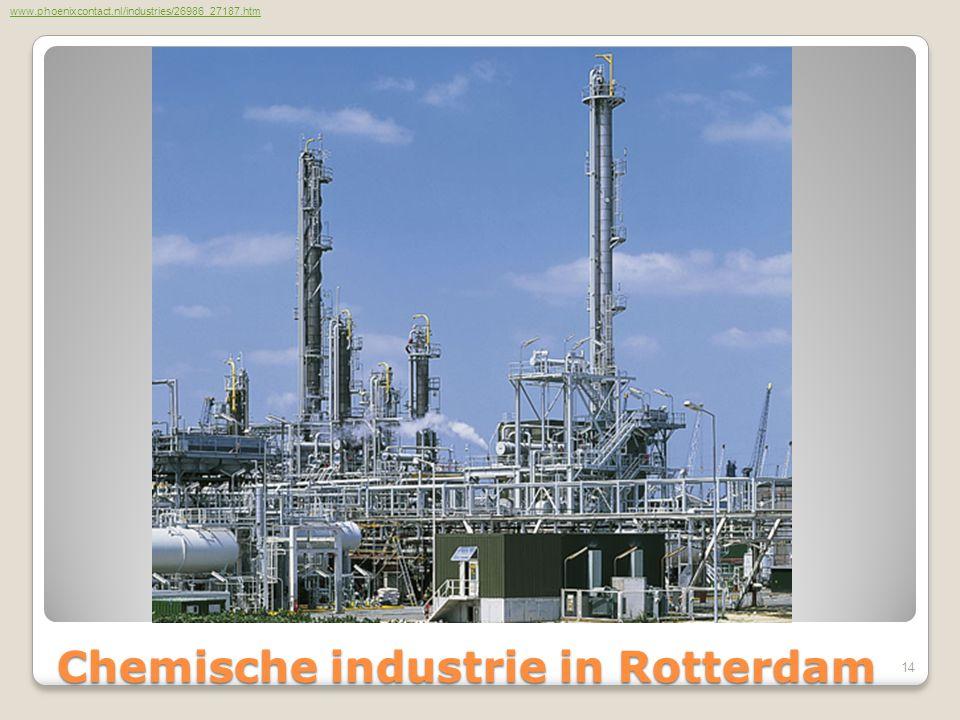 Chemische industrie in Rotterdam