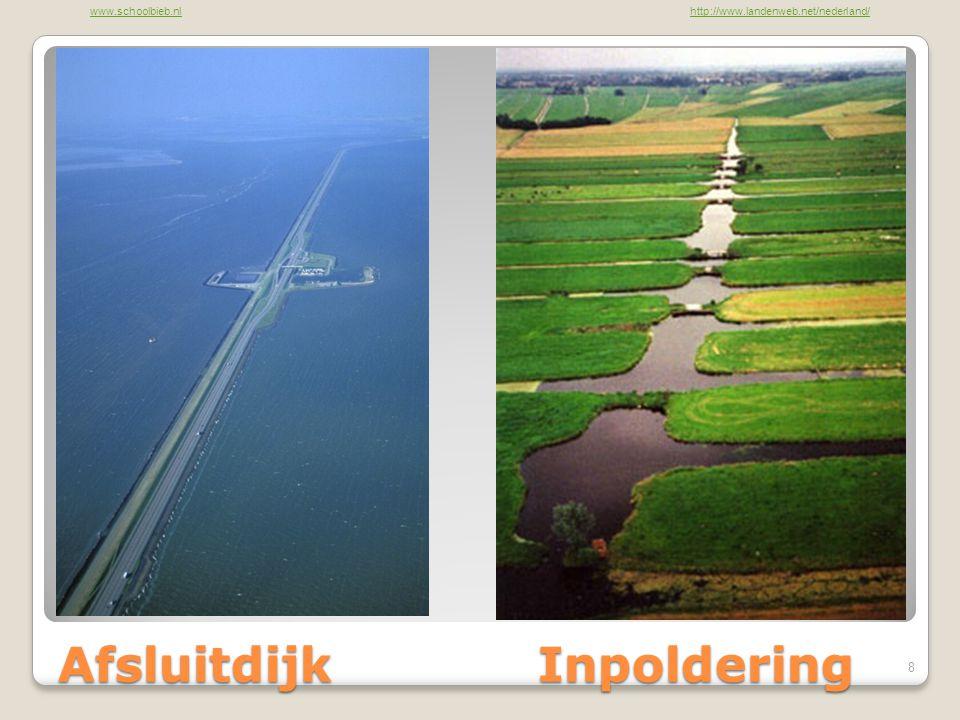 Afsluitdijk Inpoldering