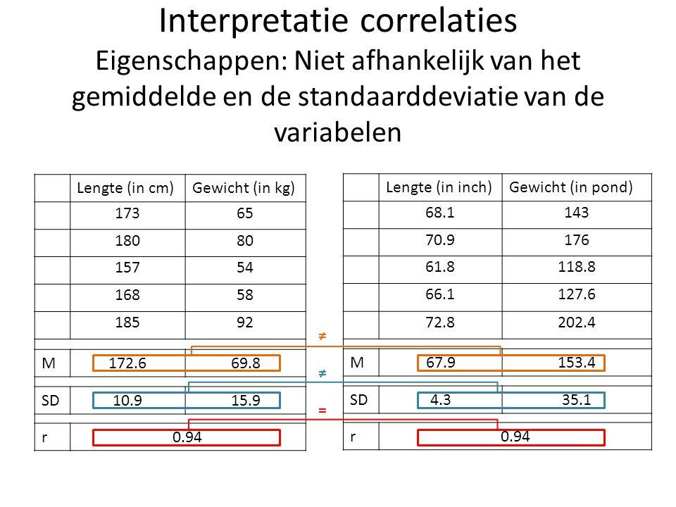 Interpretatie correlaties Eigenschappen: Niet afhankelijk van het gemiddelde en de standaarddeviatie van de variabelen