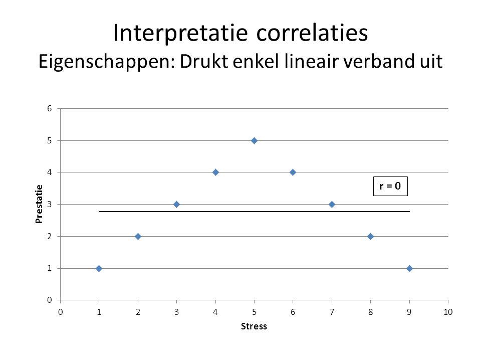 Interpretatie correlaties Eigenschappen: Drukt enkel lineair verband uit