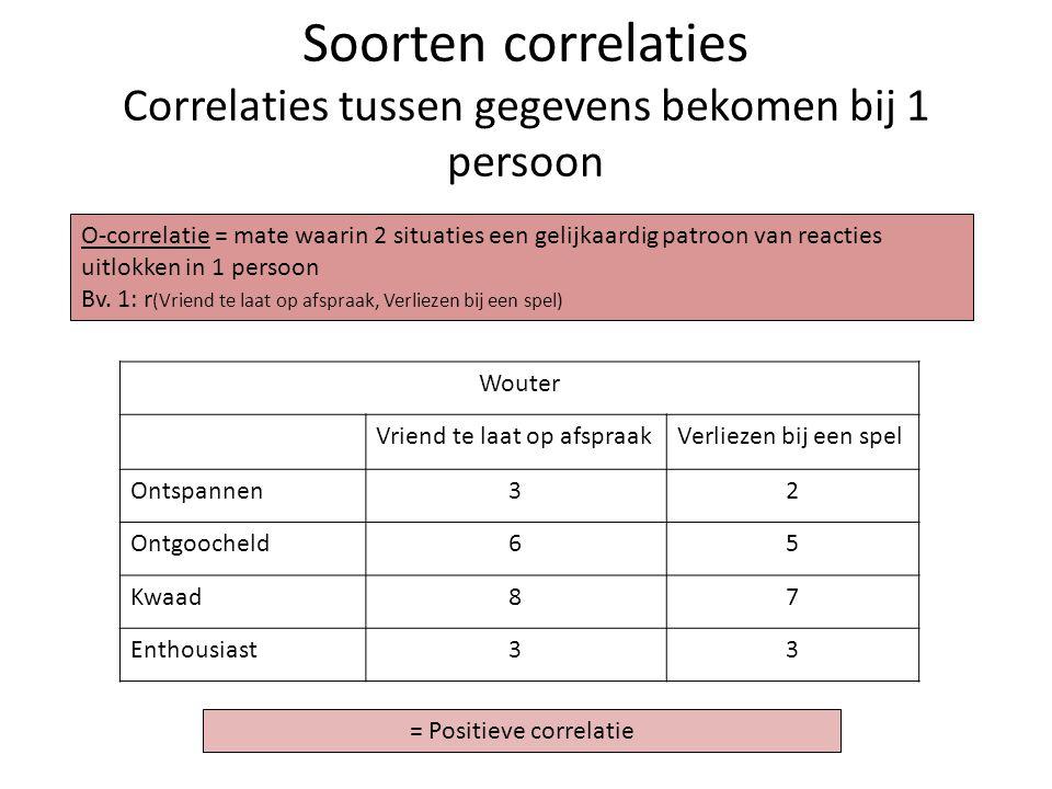 Soorten correlaties Correlaties tussen gegevens bekomen bij 1 persoon