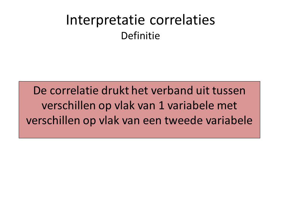 Interpretatie correlaties Definitie