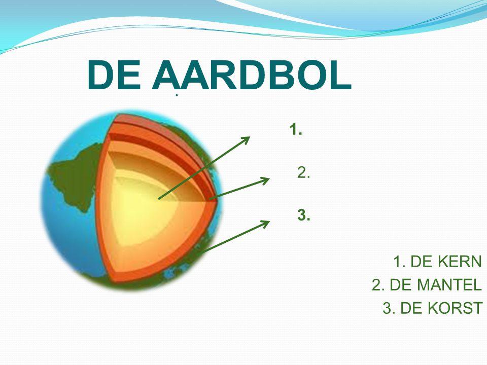 DE AARDBOL 1. 2. 2. 3. 3. 1. DE KERN 2. DE MANTEL 3. DE KORST Fase 1