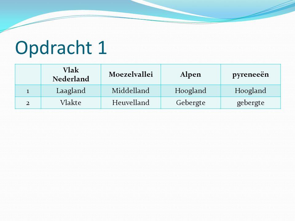 Opdracht 1 Vlak Nederland Moezelvallei Alpen pyreneeën 1 Laagland