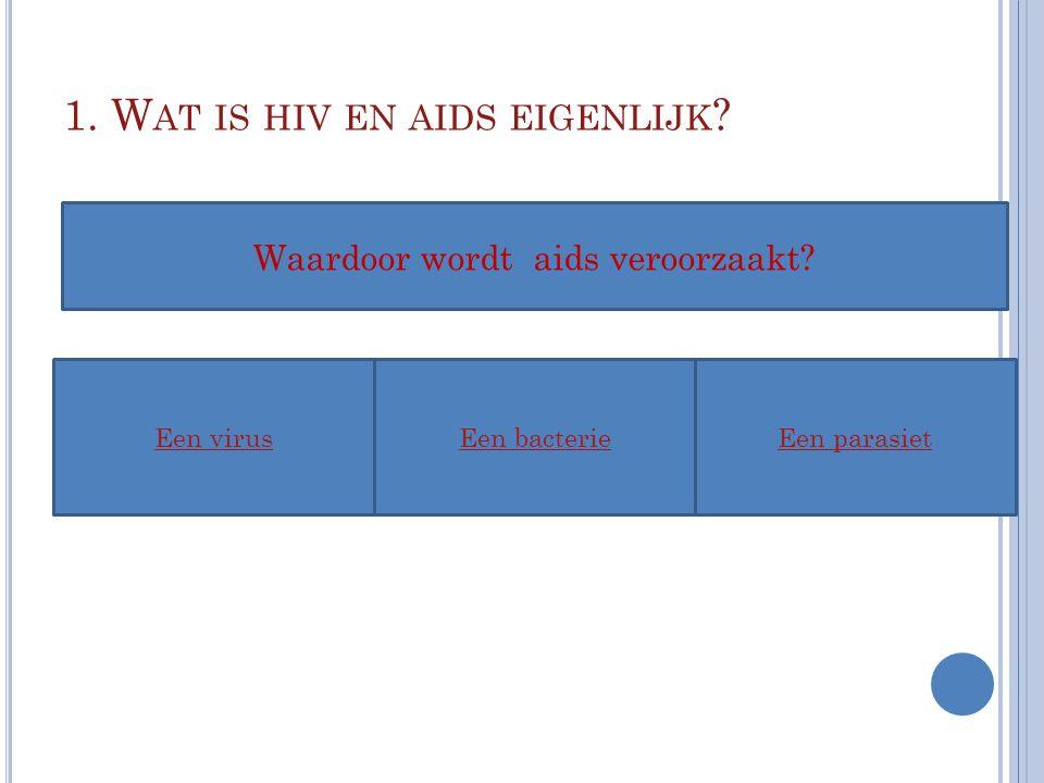 1. Wat is hiv en aids eigenlijk