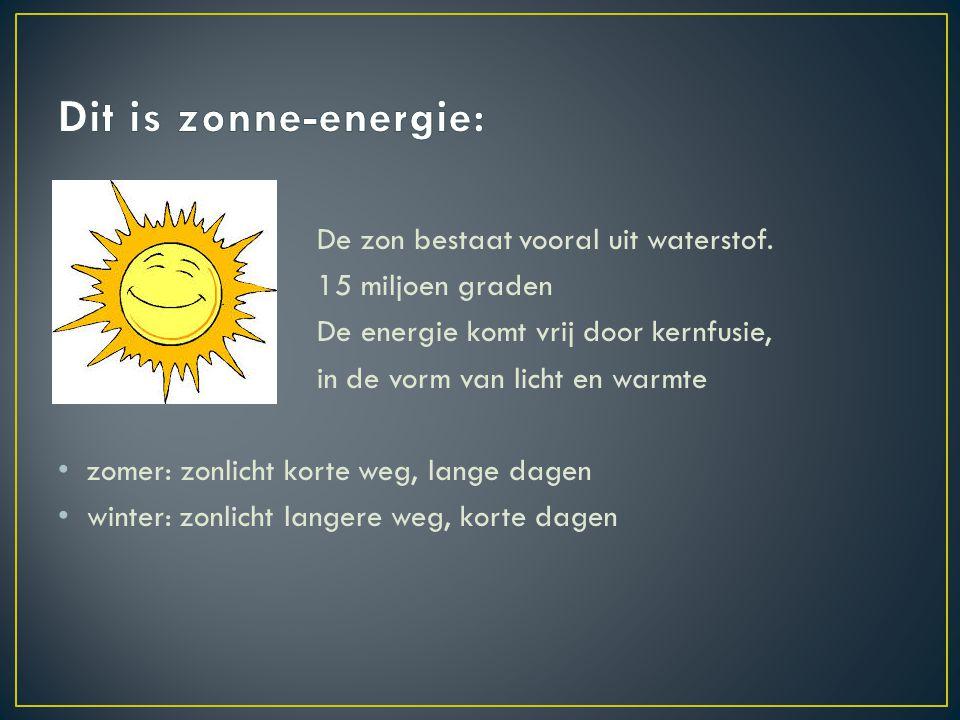 Dit is zonne-energie: De zon bestaat vooral uit waterstof.