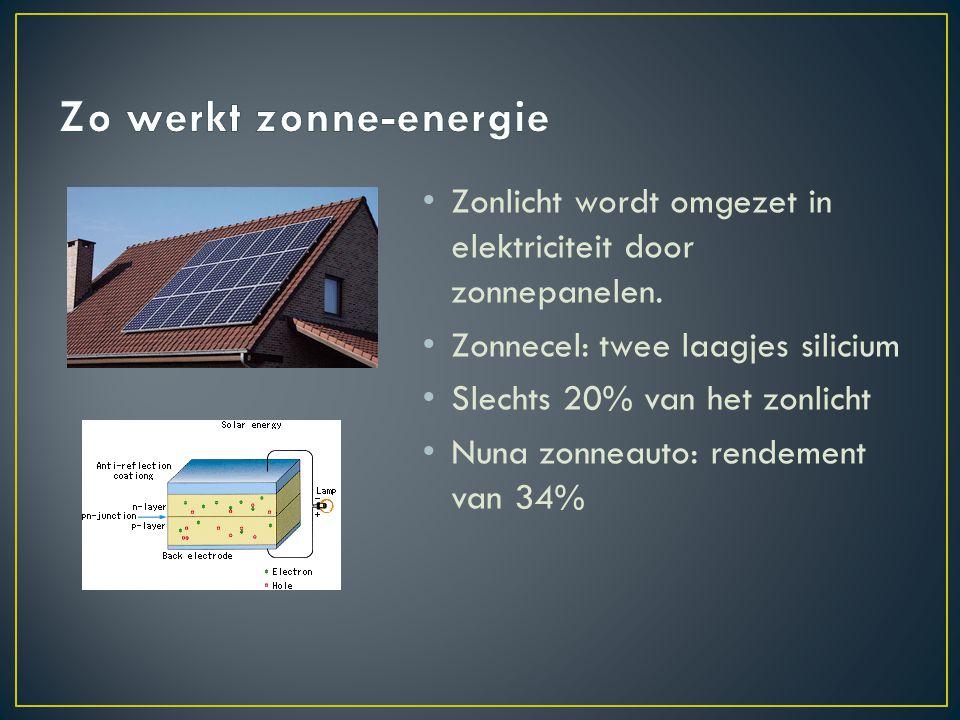 Zo werkt zonne-energie