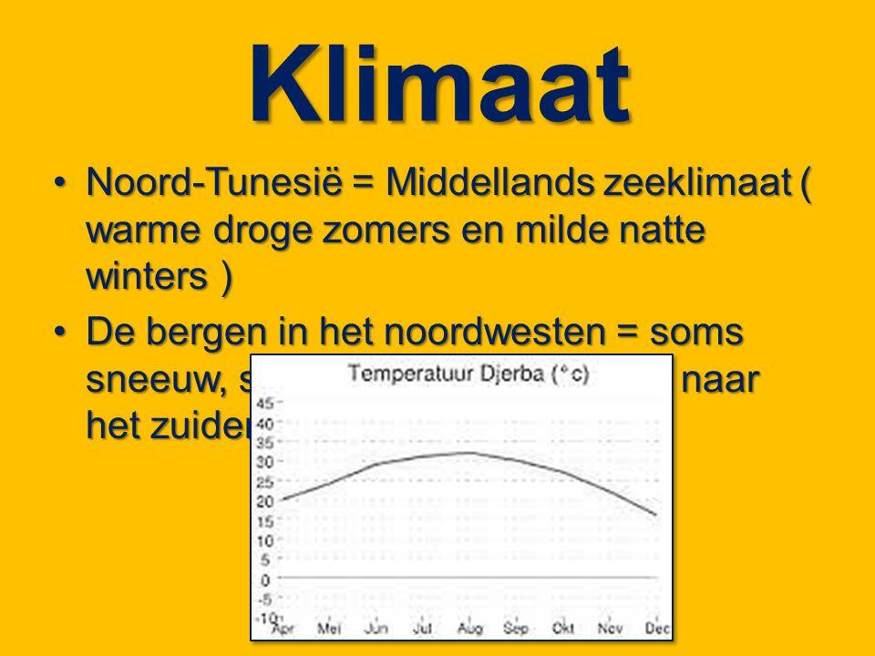 Klimaat Noord-Tunesië = Middellands zeeklimaat ( warme droge zomers en milde natte winters )