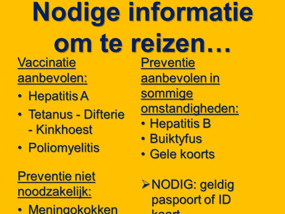 Nodige informatie om te reizen…